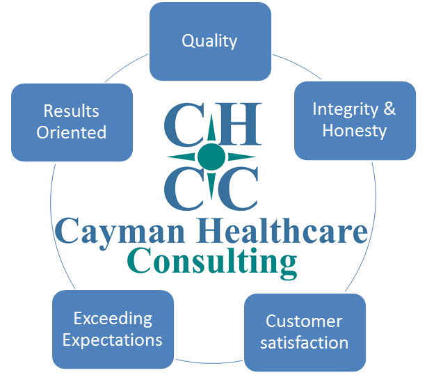 Cayman Healthcare Consulting Values